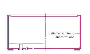 trattamento-anticorrosione
